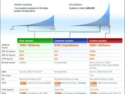 讓 Windows 更有效率的觀念與技巧,不是快幾秒,而是節省幾分鐘