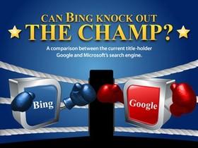 Bing 對決 Google ,從佔有率到新功能,誰是你心中的贏家?