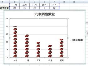 Excel 圖表只能用幾何圖形?把相關圖案加上去,讓圖表更吸引人