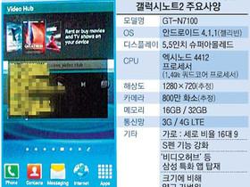 Samsung Galaxy Note 2 規格提前曝光:5.5吋螢幕、四核心處理器、Android 4.1 系統,更新:官方照、詳細資訊公開