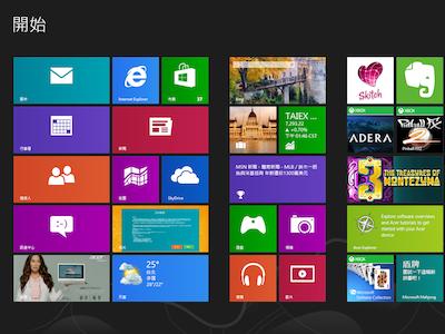 Windows 8 哪裡好?編輯最愛的 8 個優點報你知