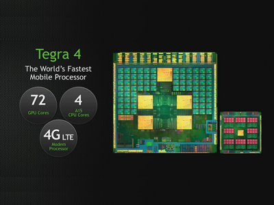 NVIDIA 發表 Tegra 4 處理器、NVIDIA GRID 雲端遊戲系統