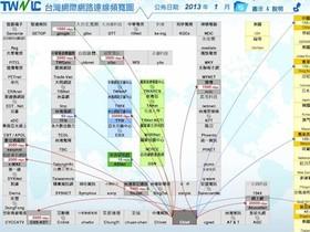 你滿意台灣的網路環境嗎?