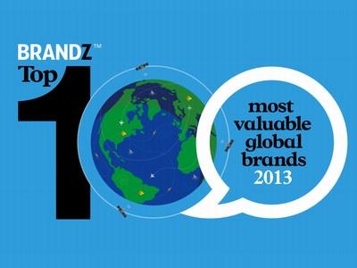 2013 全球百大最有價值品牌揭曉,Apple 遙遙領先,Google、IBM 緊追在後 | T客邦
