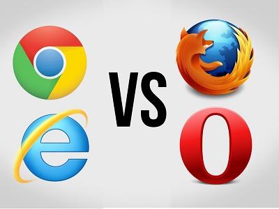 瀏覽器性能大戰:Firefox 22 擊敗 Chrome 27