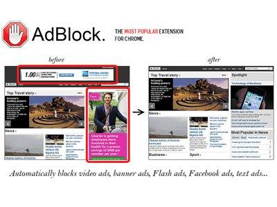 當 Adblock Plus 開始對廣告放行