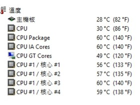 CPU 太熱了嗎?解開 22nm 處理器散熱枷鎖