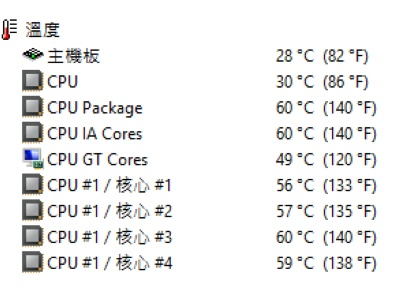 CPU 太熱了嗎?解開 22nm 處理器散熱枷鎖 | T客邦