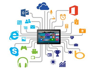 Windows 8.1 在 10 月 18 日登場,預載 Skype 通訊軟體成定局
