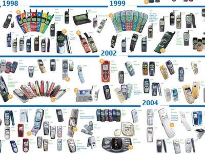那些年,我們瘋過的 Nokia 手機