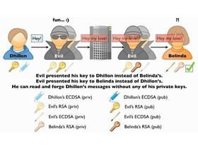 Apple 幫 NSA 及網管人員在 iMessage 中留下監聽後門
