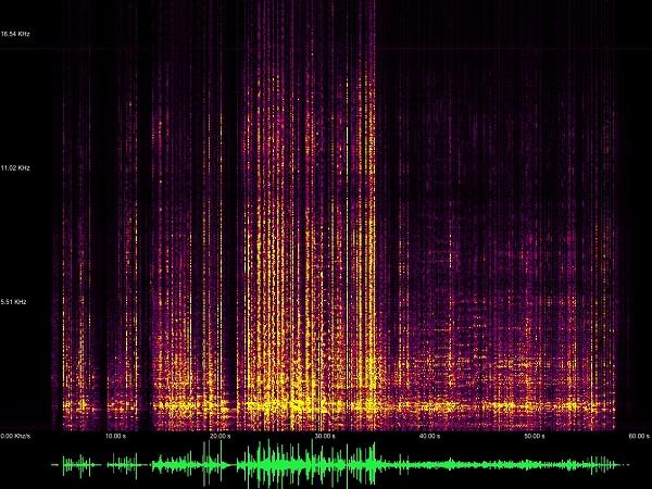 科學角度看音響2 :頻譜到傅立葉轉換,再看失真4大主因