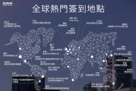 台灣 Facebook 2013 年度回顧,大家最愛在夜市打卡