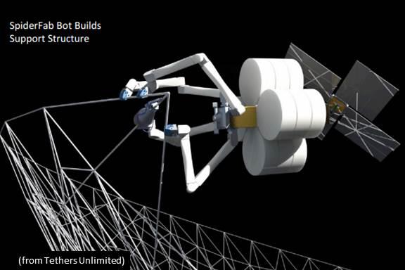 NASA贊助「蜘蛛工廠」,太空太陽能可成真?