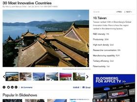 彭博社公布創新國家排名,韓國第1,瑞典第2,台灣第10