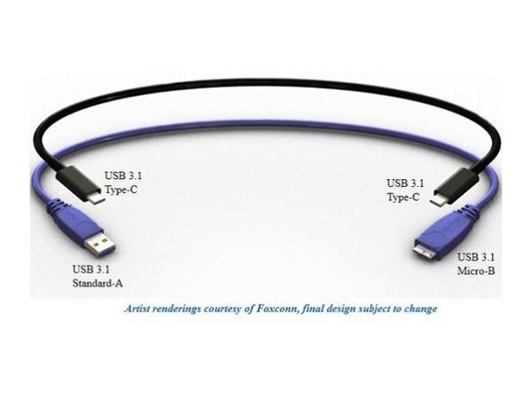 正反皆可插,USB 3.1 Type-C 樣式出爐
