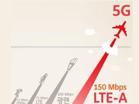 超越 LTE 千倍速度,NTT DoCoMo 測試 5G 網路,預計 2020 年推出