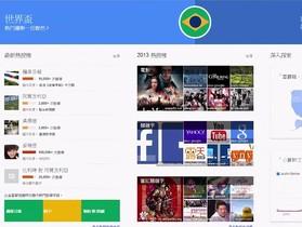 世足瘋!台灣Google搜尋7大趨勢,足球熱度僅次棒球