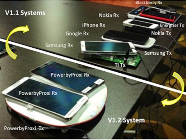 新一代無線充電標準,距離4.5公分內都可以充電