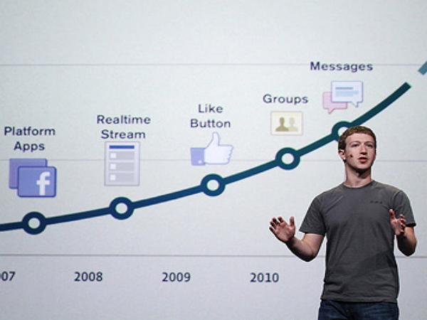 Mark Zuckerberg答客問:「社群網戰」電影中的故事是真的嗎?