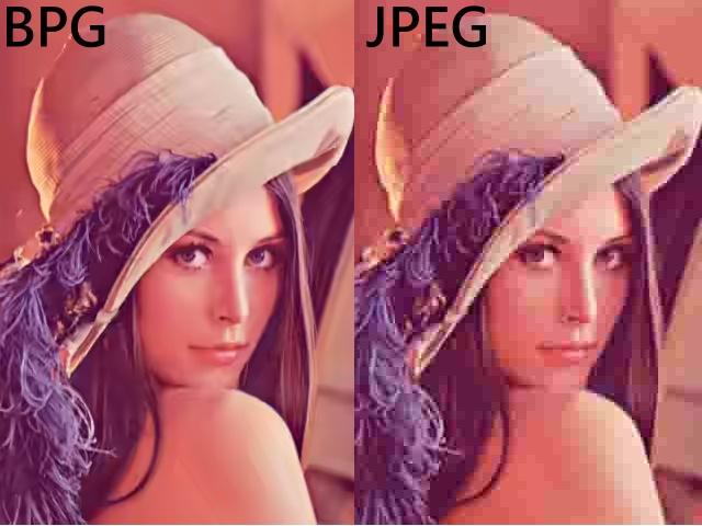 採H.265基礎的圖片壓縮新技術BPG,大幅提高低流量畫質 | T客邦