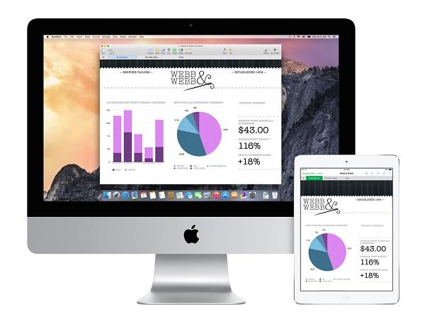 12 個 Mac + iOS 跨裝置應用:從啟動熱點、接續互通完成工作、通訊服務,以及資訊分享