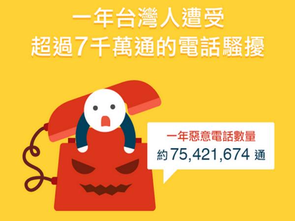 詐騙電話大數據告訴你:2014 年,台灣共有七千萬通惡意電話