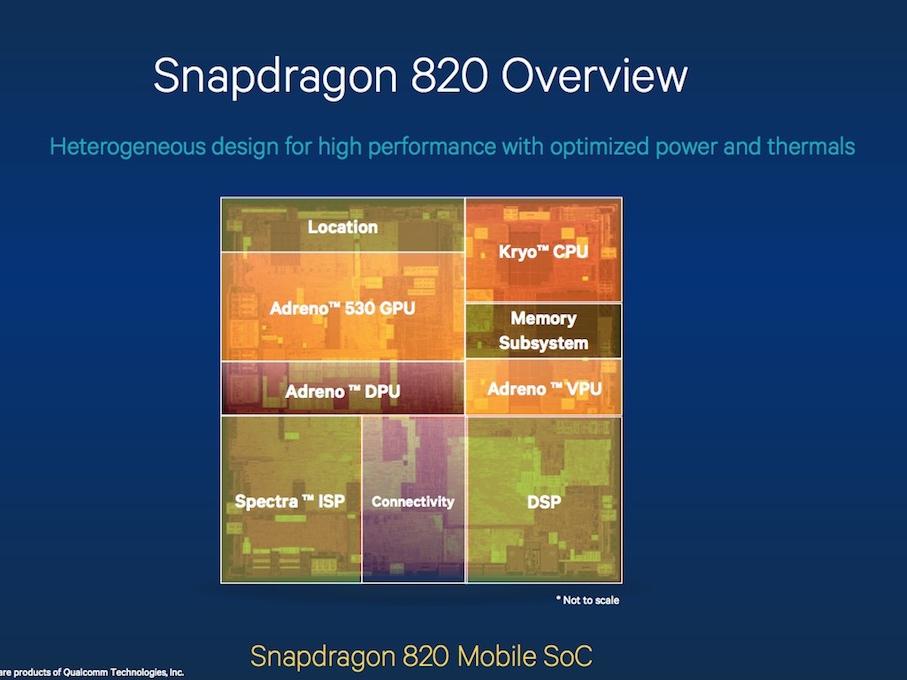 高通將發布 Snapdragon 820,播 MP3 時手機續航力延長兩倍