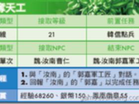 【火鳳三國】【火鳳三國】任務大全-魏國LV21~30