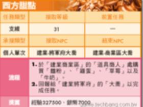 【火鳳三國】【火鳳三國】任務大全-魏國LV31~35