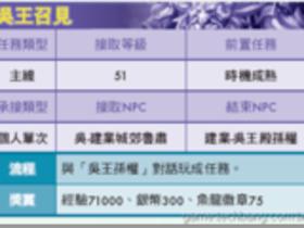 【火鳳三國】【火鳳三國】任務大全-魏國LV51~55