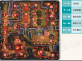 【中華英雄】【中華英雄】地圖資料-地獄死牢