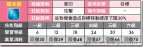 【劍狐傳奇】【劍狐傳奇】門派技能-水月宮