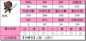 【楓之谷】少林寺怪物列表(下)