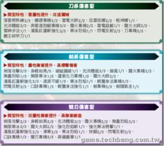 【玄武豪俠傳】【玄武豪俠傳】4大職業養成秘笈-劍俠