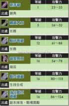 【玄武豪俠傳】【玄武豪俠傳】武防道具大百科-軍神武器