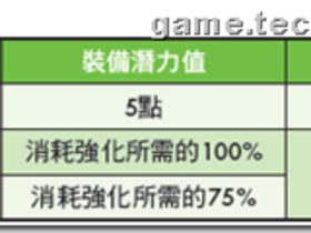 【龍】【龍】強化系統全解析