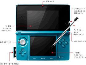 【掌機與手機遊戲】3DS 首次出貨量將達 550 萬台?