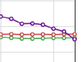 Firefox:我的JavaScript打敗Chrome了(某種程度上)