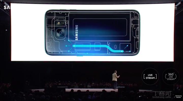 三星 Galaxy S7/S7 edge 發表,具冷卻系統、防水功能、micro SD 卡槽