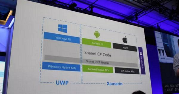微軟 Build 2016 大會,關於Windows 10 今夏更新的10 大重點總整理
