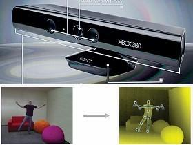 你會想用 Kinect 來操控電腦嗎?