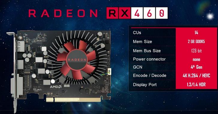 AMD發表全新Radeon RX 460顯卡,帶來 HDR 內容與顯示技術、 75 瓦低功耗