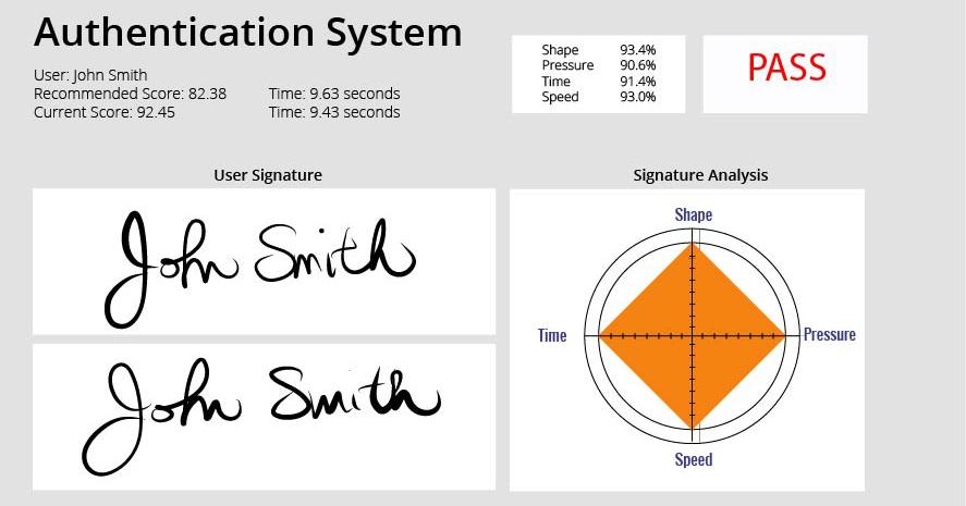 ViewSonic發表全新電子簽章認證軟體 ,提高驗證電簽的速度與精確性