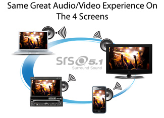 SRS與OnLive聯手打造即時環繞聲游戲體驗