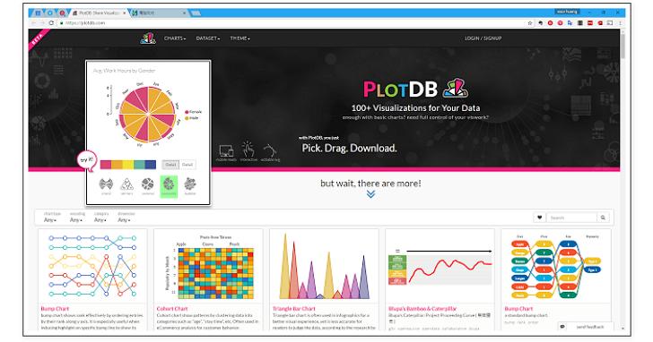 台灣開發 PlotDB 製作百種動態視覺圖表,不需寫程式也能上手 | T客邦