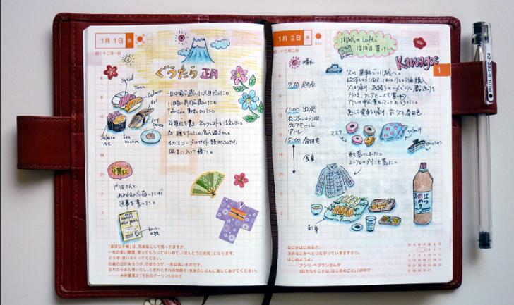 日本知名手帳品牌 Hobonichi ,如何在智慧手機時代能靠著賣「手帳」賣到公司IPO上市?
