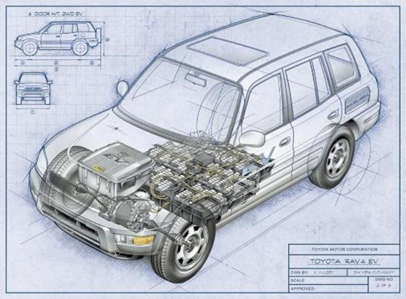 EV電動車最新專利大解密,未來主流趨勢看這裡!