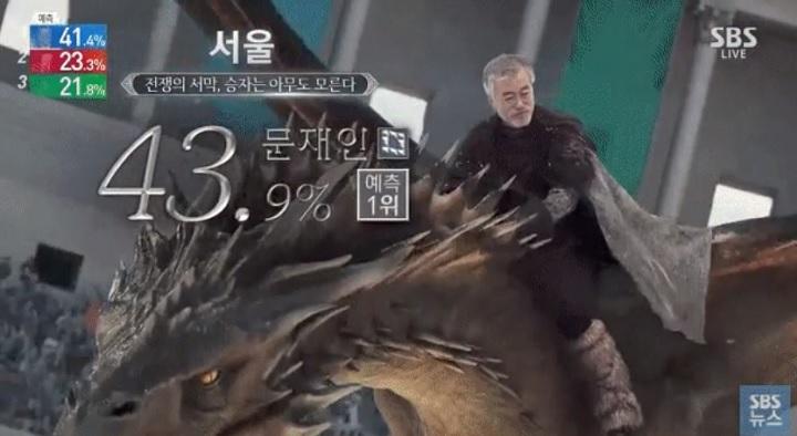 動新聞也不夠看!韓國總統大選選情動畫超狂,權力遊戲、寶可夢各種梗通通來
