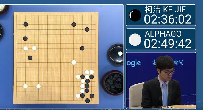 AlphaGo對柯潔「人類尊嚴之戰」直播中,但相信柯潔會贏的恐怕只剩下小說家了